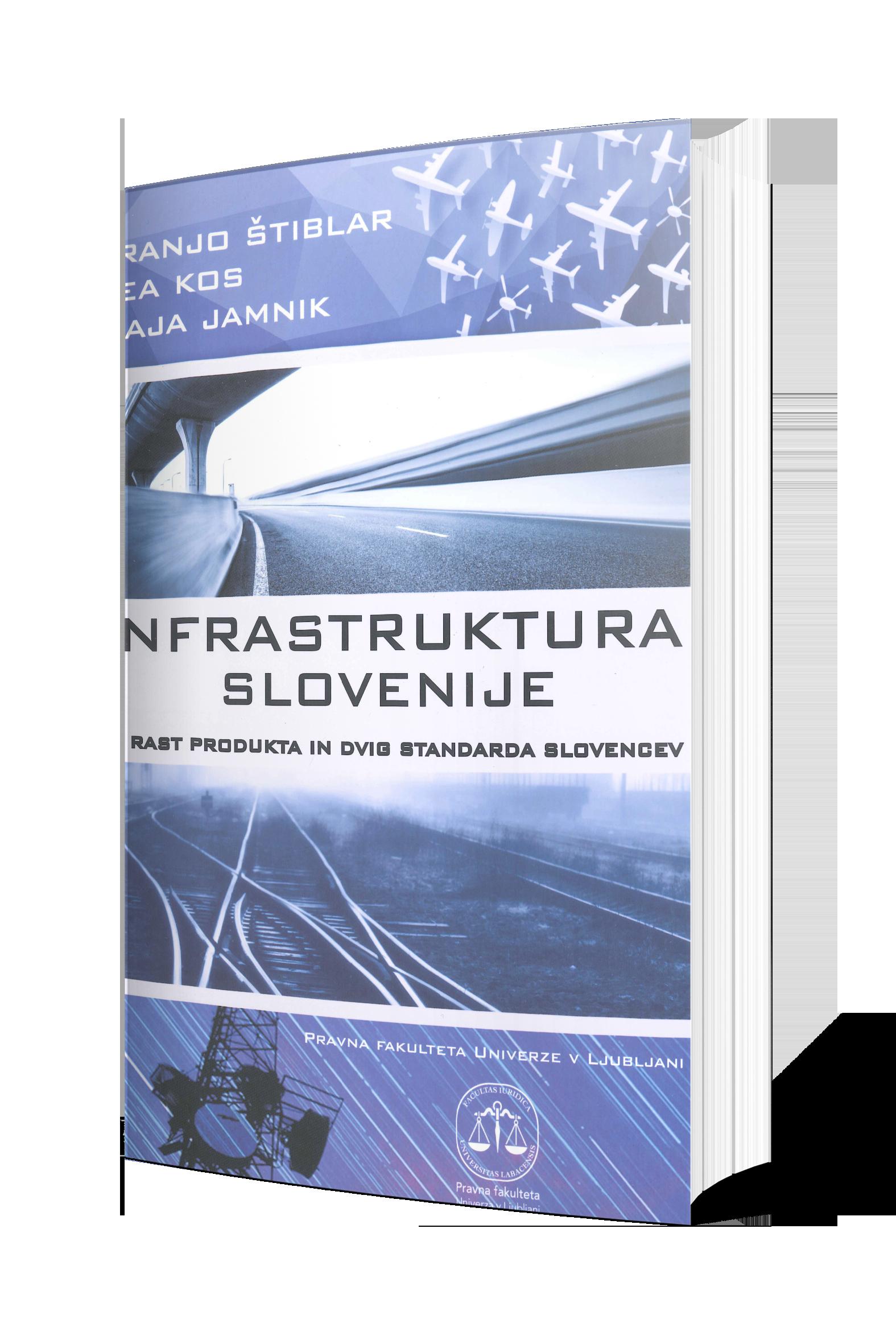 infrastrukturaslovenije